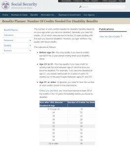 Social Security Work Credits