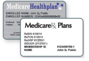 What You Need To Know About Medicare A-D